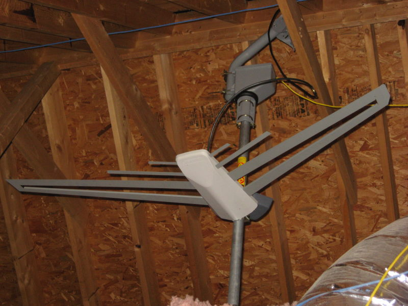 How To Put In A Television Antenna?